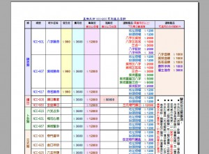 星僑 900 系列軟體簡介